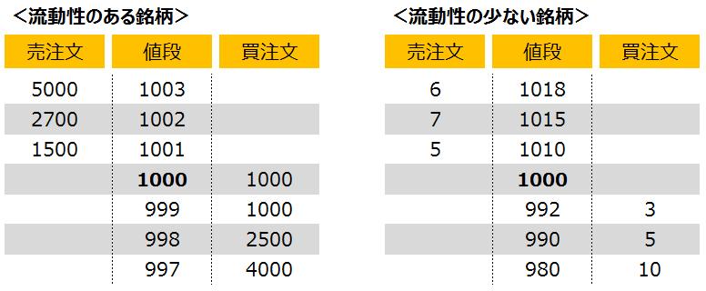 f:id:kuzyo:20190228142942p:plain