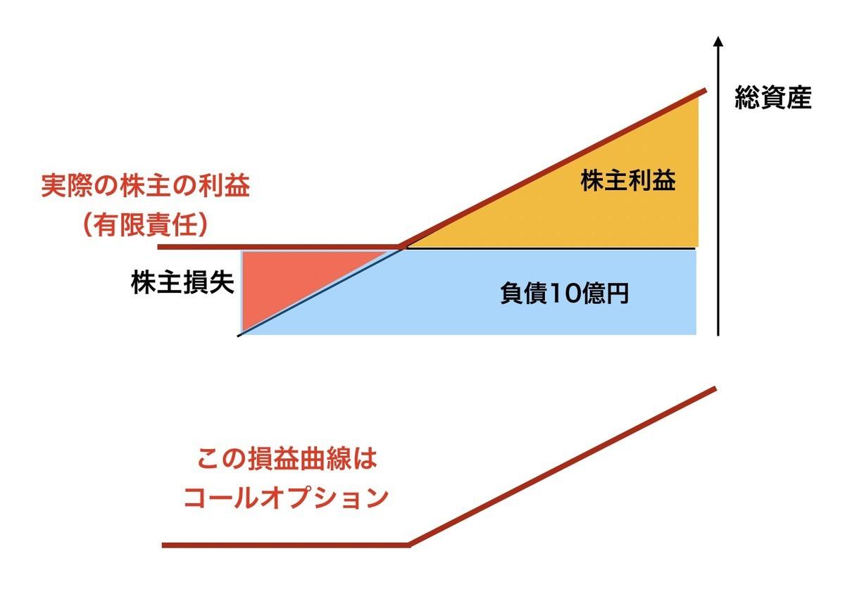 f:id:kuzyo:20190322103717j:plain