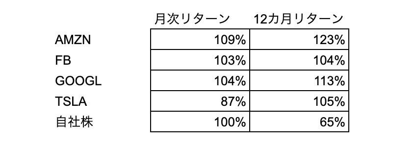 f:id:kuzyo:20190401122150j:plain