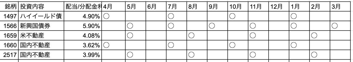 f:id:kuzyo:20190611225454p:plain
