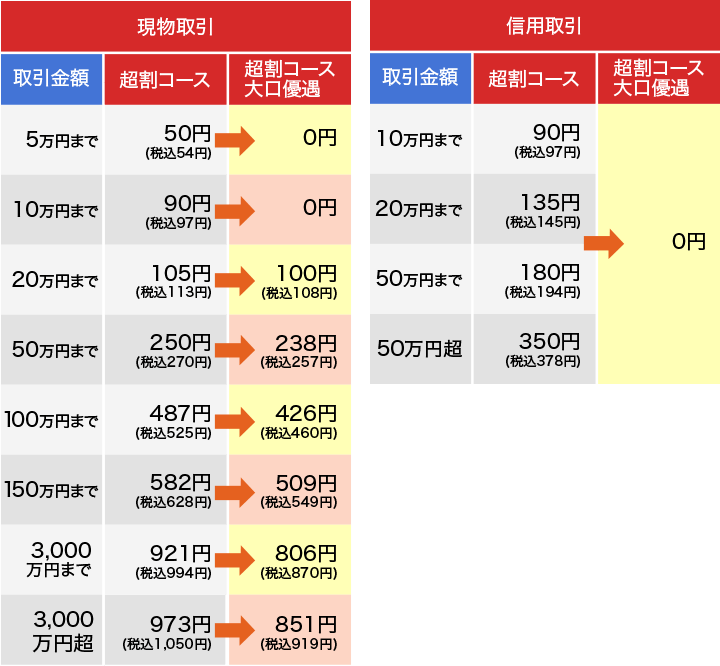 f:id:kuzyo:20190726235521p:plain