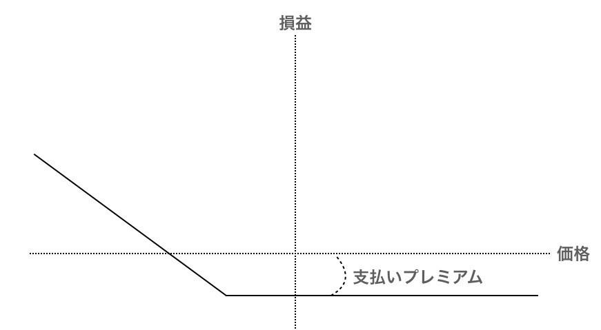 f:id:kuzyo:20190818110141j:plain