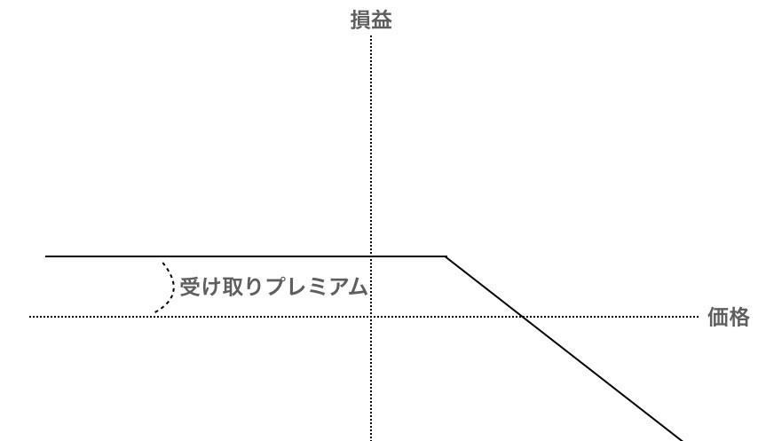 f:id:kuzyo:20190818111447j:plain