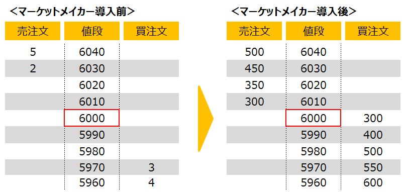 f:id:kuzyo:20191023001358p:plain