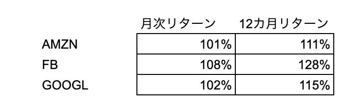 f:id:kuzyo:20191101014322p:plain