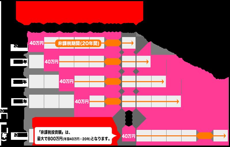 f:id:kuzyo:20191122114358p:plain