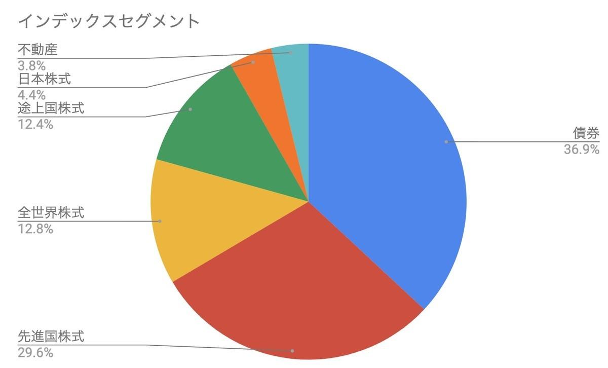 f:id:kuzyo:20191202120053j:plain