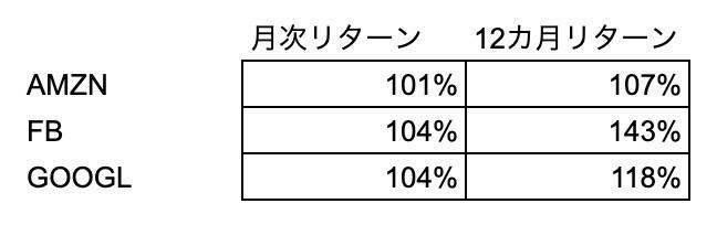 f:id:kuzyo:20191202120105j:plain