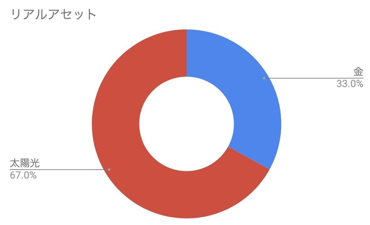 f:id:kuzyo:20191202120120j:plain