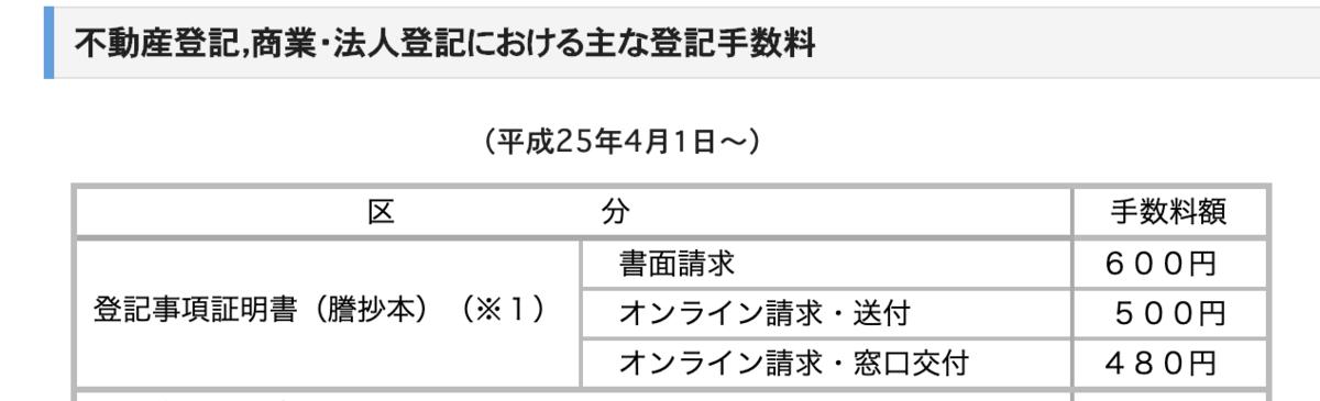 f:id:kuzyo:20191207135051p:plain