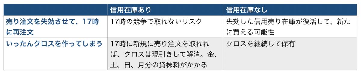 f:id:kuzyo:20191219223743p:plain