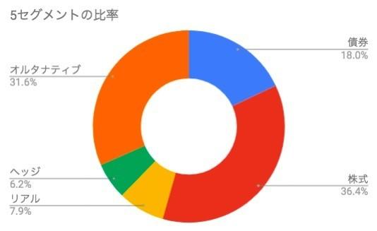 f:id:kuzyo:20200101180438j:plain