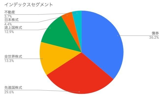 f:id:kuzyo:20200102122622j:plain