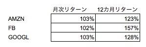 f:id:kuzyo:20200102122638j:plain