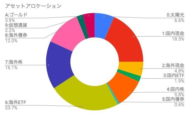 f:id:kuzyo:20200102122730j:plain