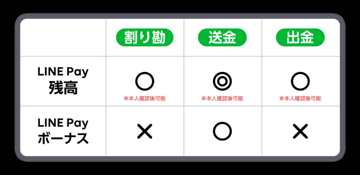 f:id:kuzyo:20200103231743p:plain