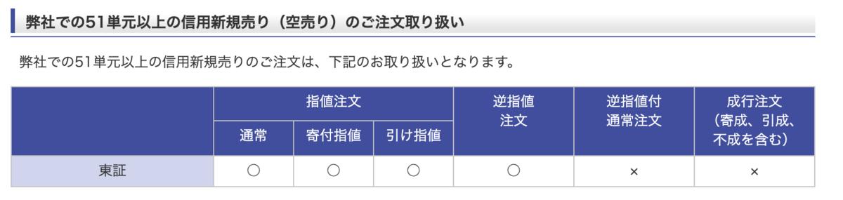 f:id:kuzyo:20200107001505p:plain