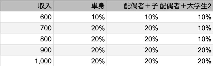 f:id:kuzyo:20200114102449p:plain
