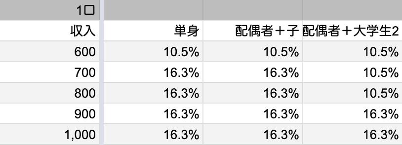 f:id:kuzyo:20200114103634p:plain
