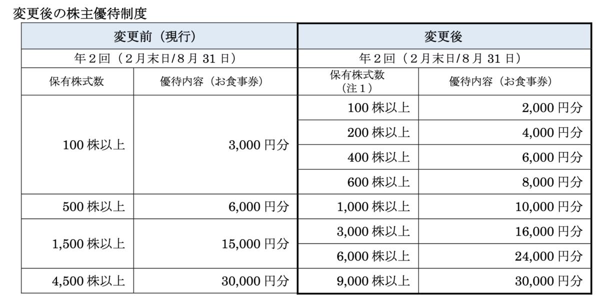 f:id:kuzyo:20200114230040p:plain