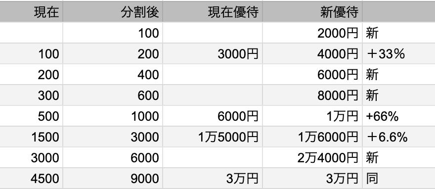 f:id:kuzyo:20200114230809p:plain
