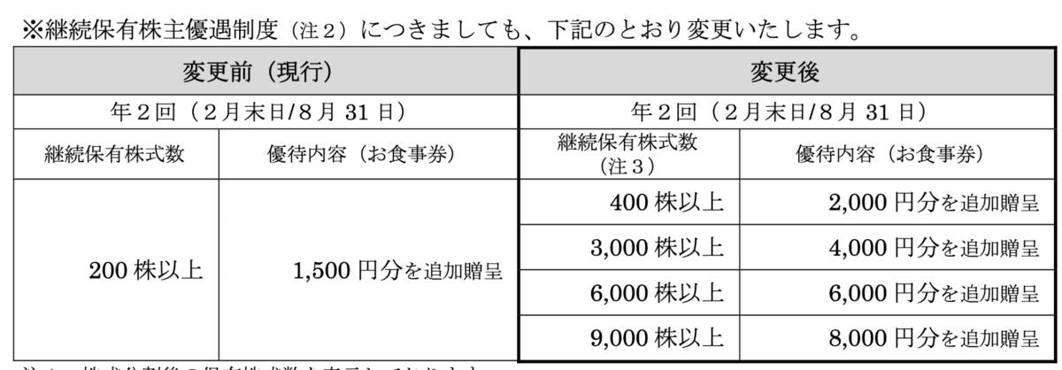 f:id:kuzyo:20200114230910p:plain