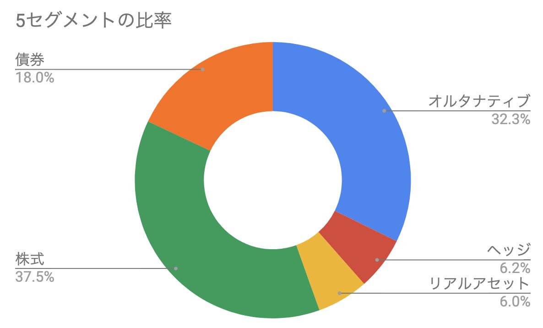 f:id:kuzyo:20200115234353p:plain
