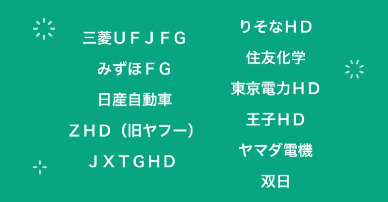 f:id:kuzyo:20200118105629p:plain