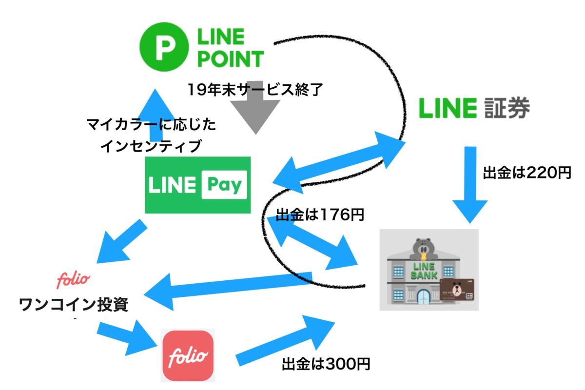 f:id:kuzyo:20200118133926p:plain