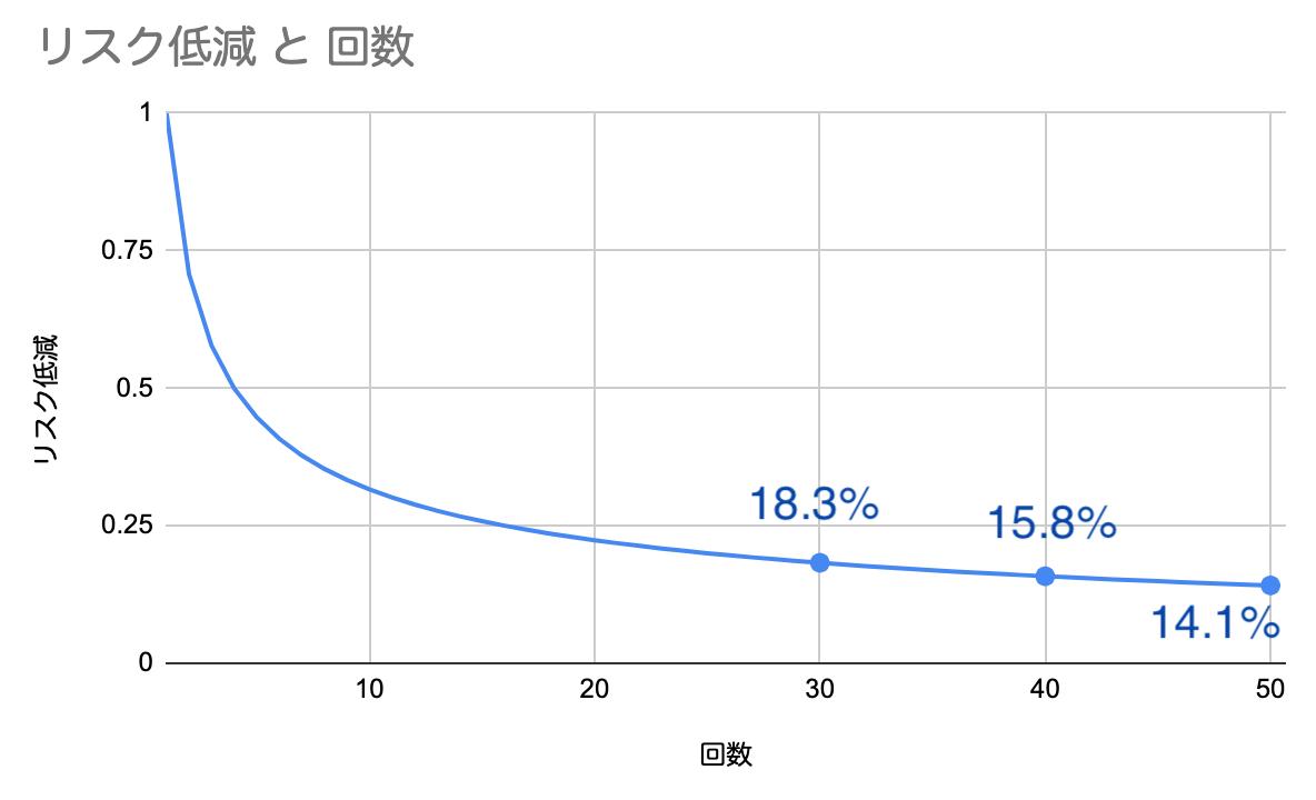 f:id:kuzyo:20200120185011p:plain