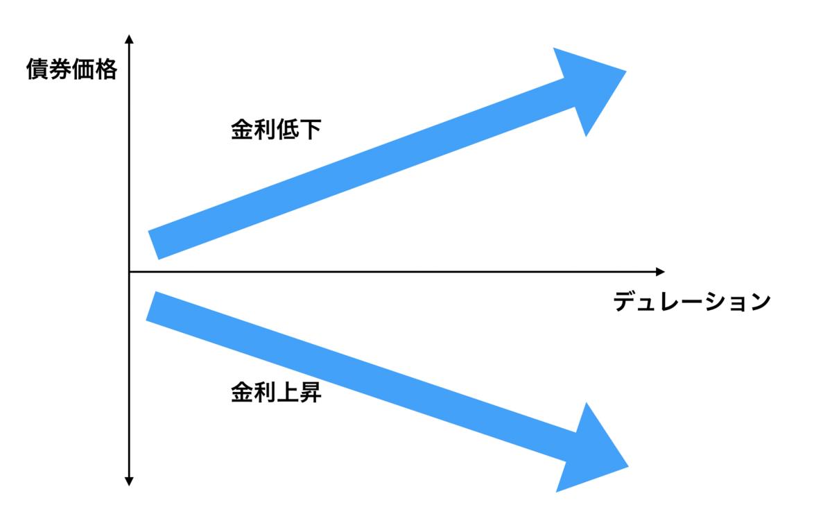 f:id:kuzyo:20200122235521p:plain