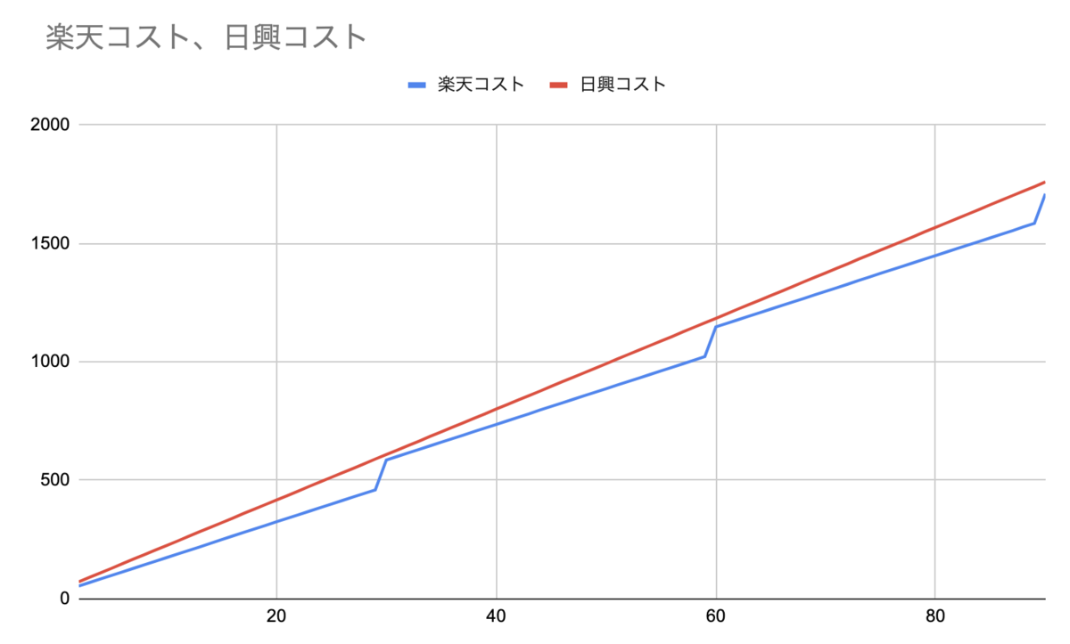 f:id:kuzyo:20200123010206p:plain