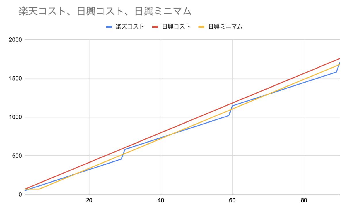 f:id:kuzyo:20200123010621p:plain