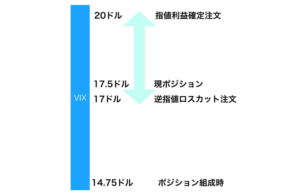 f:id:kuzyo:20200128101615p:plain