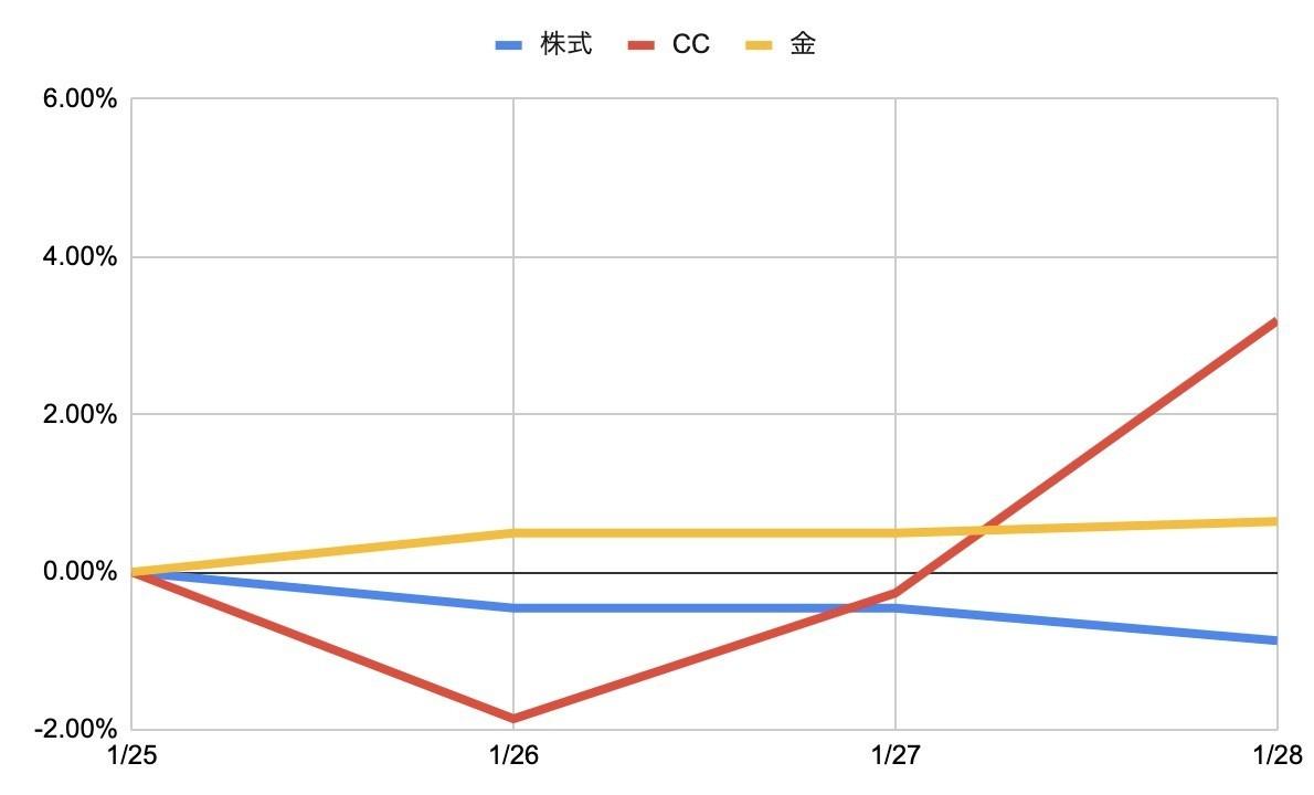 f:id:kuzyo:20200128190140j:plain