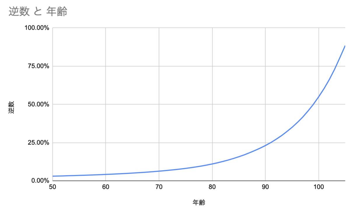 f:id:kuzyo:20200129001339p:plain