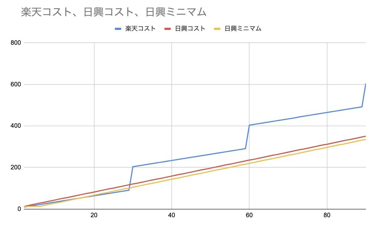 f:id:kuzyo:20200130150552j:plain