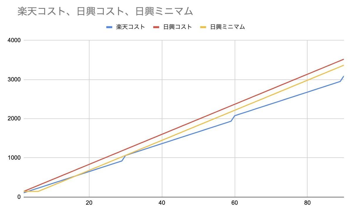 f:id:kuzyo:20200130150658j:plain