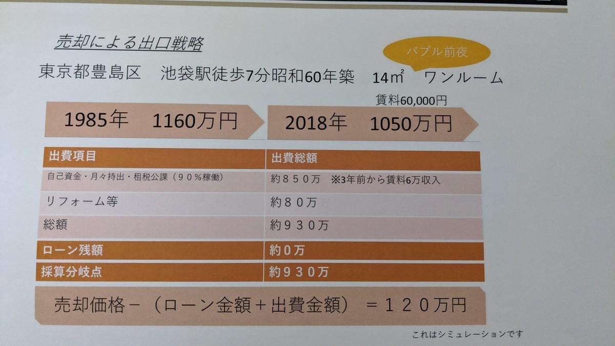 f:id:kuzyo:20200201123635j:plain