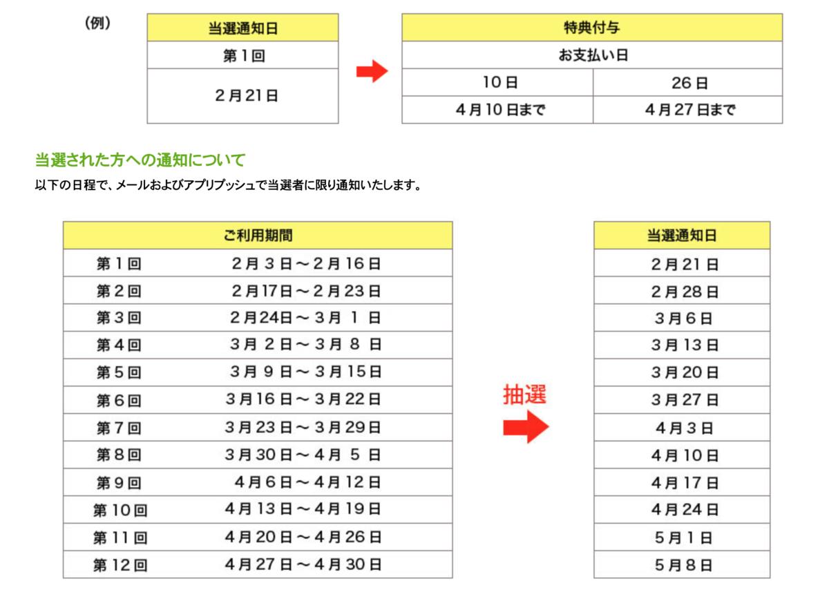 f:id:kuzyo:20200203124040p:plain
