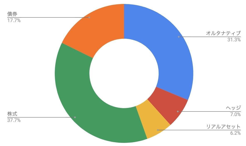 f:id:kuzyo:20200205171150j:plain