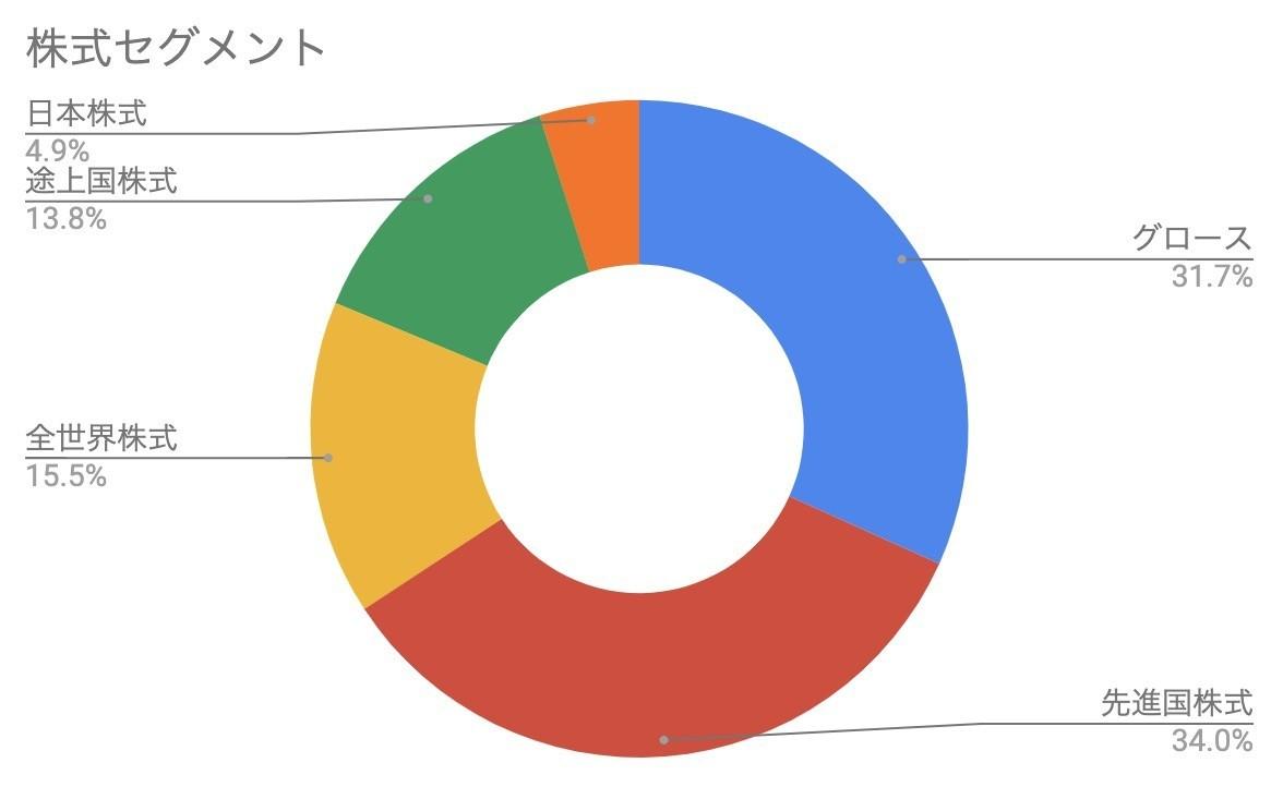 f:id:kuzyo:20200205171723j:plain