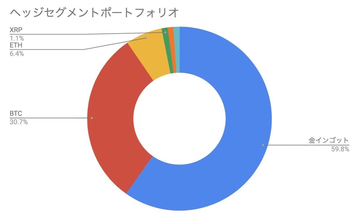f:id:kuzyo:20200205174714j:plain