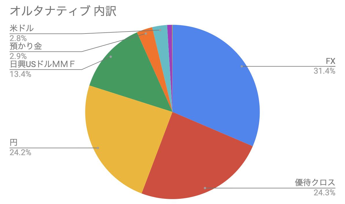 f:id:kuzyo:20200205230736p:plain