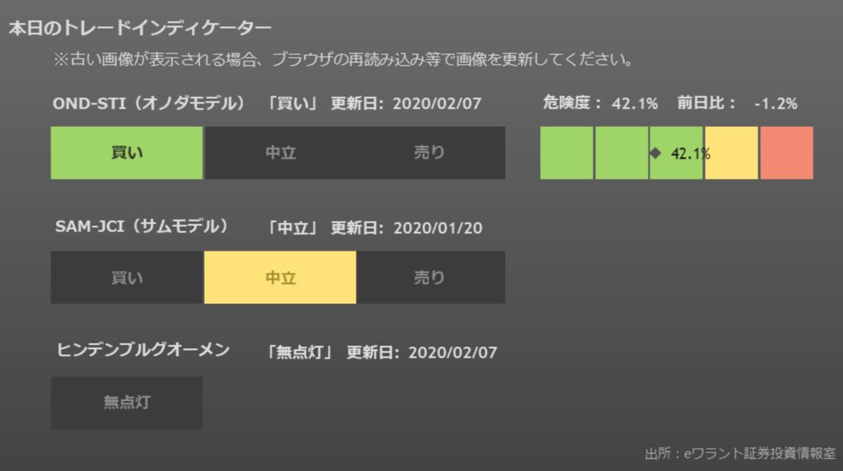 f:id:kuzyo:20200208101519p:plain