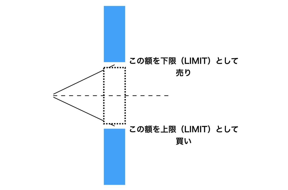 f:id:kuzyo:20200209101820p:plain