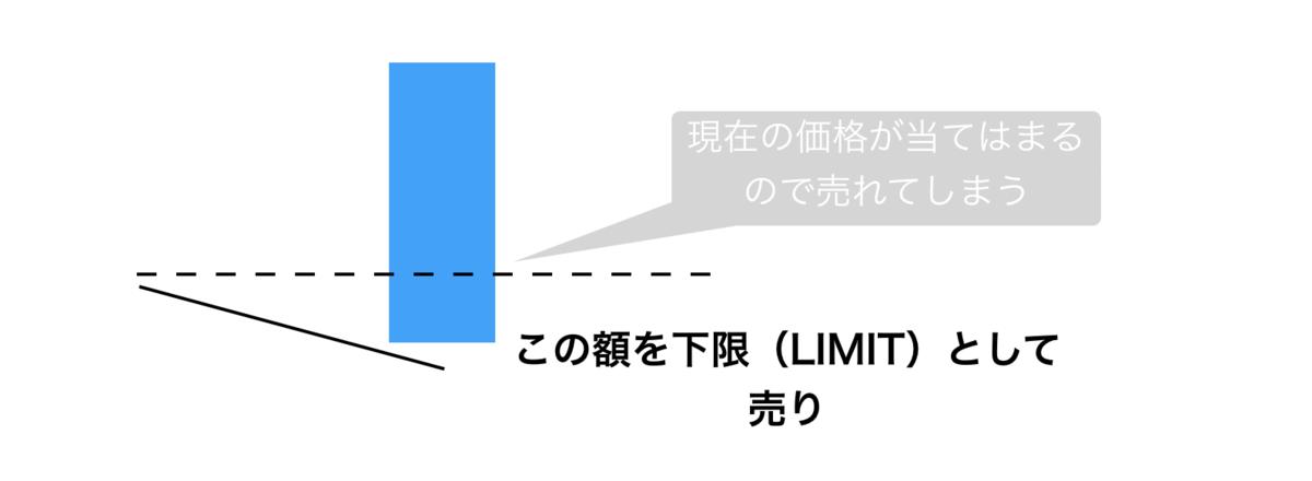 f:id:kuzyo:20200209102208p:plain