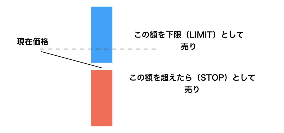 f:id:kuzyo:20200209102408p:plain