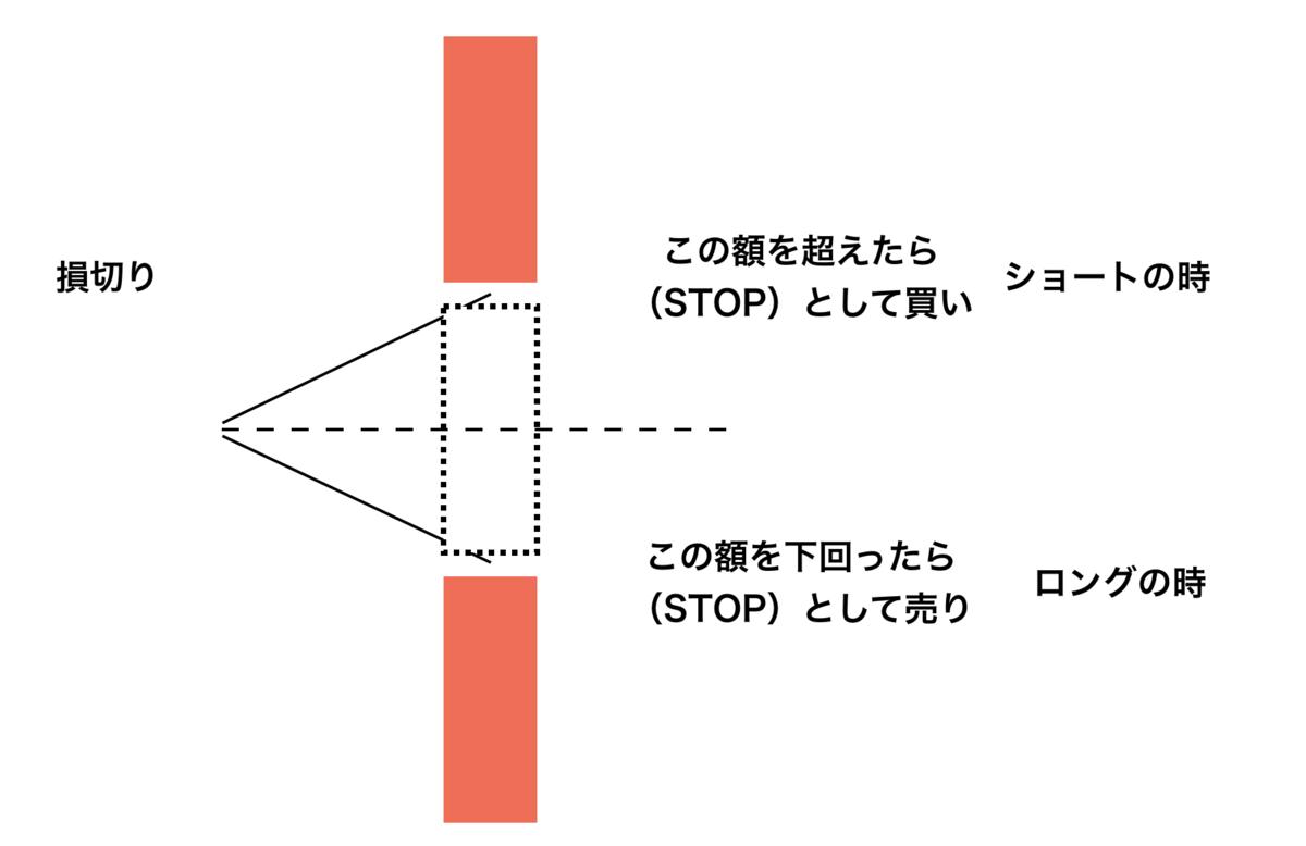 f:id:kuzyo:20200209102952p:plain