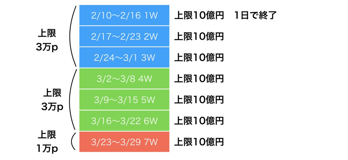 f:id:kuzyo:20200211102029p:plain